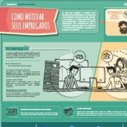 Infográficos - Como motivar seus empregados - Sebrae