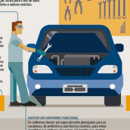 Infográfico oficina com design - Sebrae