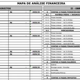 Mapa para análise financeira - Sebrae